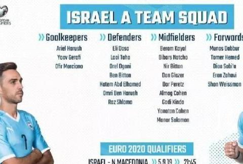 广州富力确定锋线双星入选以色列国家队 有望参加欧洲杯