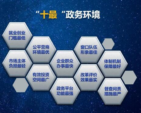 李国祥:先行区推招商8大礼包,最高1亿开办补贴