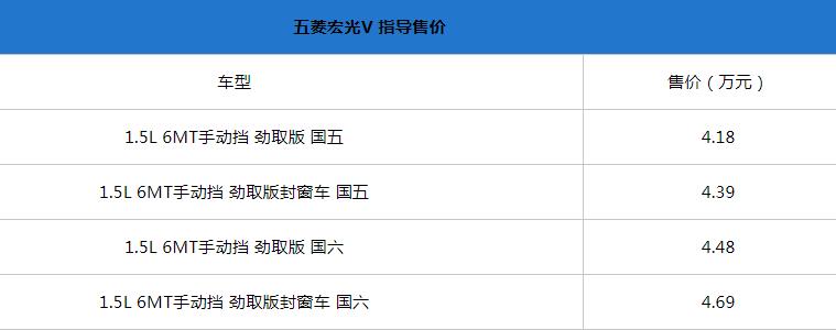 五菱宏光V劲取版正式上市 售价4.18-4.69万元