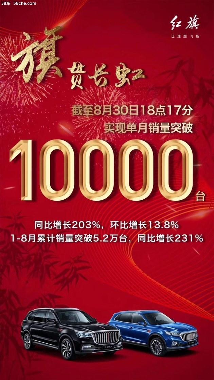 8月销量过万 红旗实现18个月连续增长