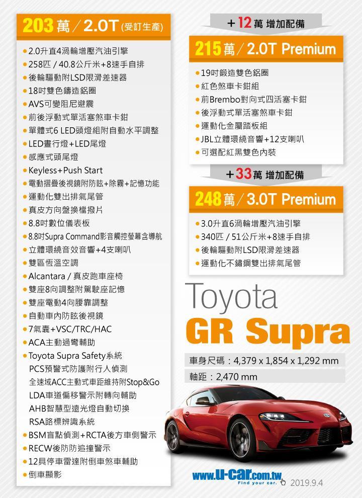 丰田传奇跑车Supra台湾开卖,价格一出,网友:当保时捷卖?