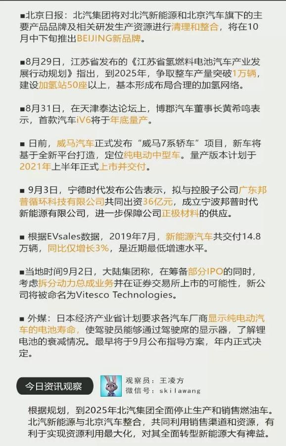 每日资讯:北汽新能源和北京汽车整合、江苏发布燃料汽车发展规划