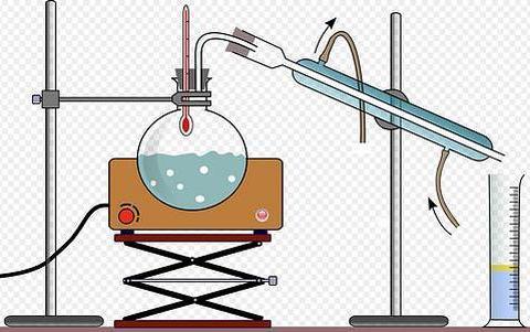 备战2020中考:新学期准备,初中化学20种物质鉴别方法