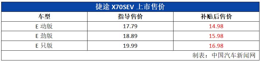 2019成都车展:捷途X70SEV上市,补贴后14.98万元起售