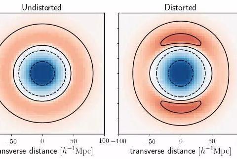 """对宇宙中的""""洞""""进行精确测量,能否找到暗能量和暗物质之谜?"""