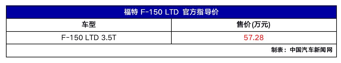 2019成都车展:福特F-150 LTD中国正式上市,售价57.28万元