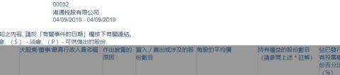「增减持」港通控股(00032.HK)获Windsor