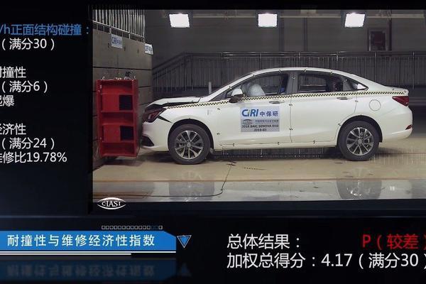 视频:2019年度第一批绅宝D50车型测评结果发布