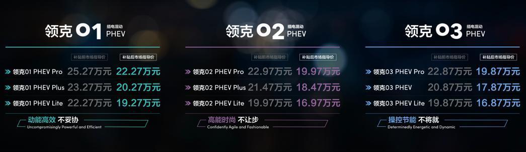 """领克02、03 PHEV成都车展上市 汽车潮牌也要玩""""插电音乐会"""""""