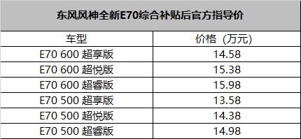 东风风神全新E70上市 补贴后售13.58万-15.98万元