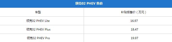 领克02 PHEV正式上市 补贴后售16.97万起