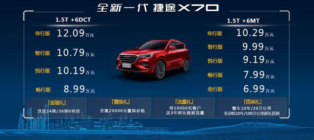 捷途两款新车重磅上市 x70S EV与x70你爱谁