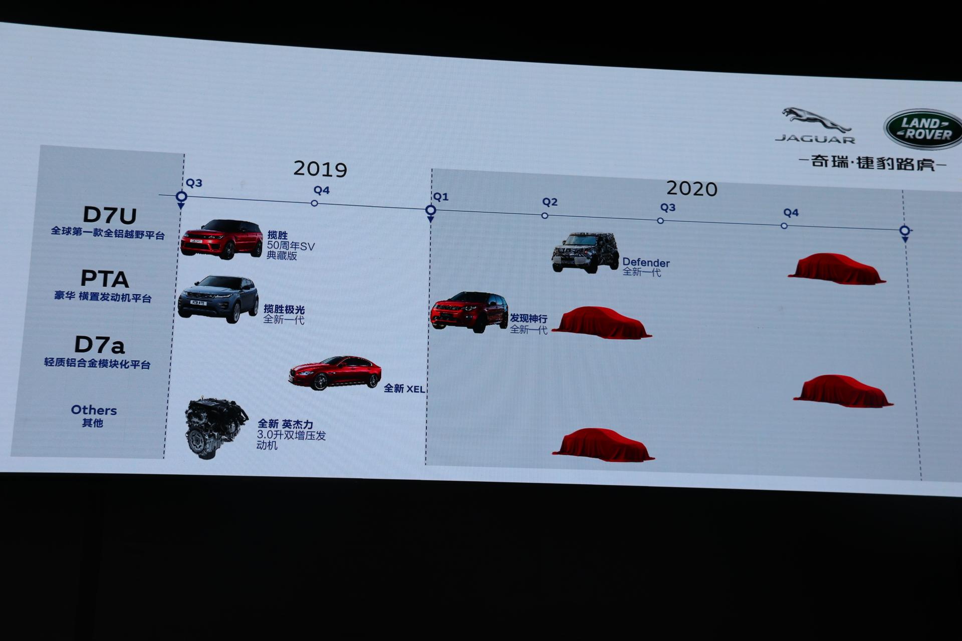 换用承载式车身/MLA平台打造 全新路虎卫士将于9月10日发布