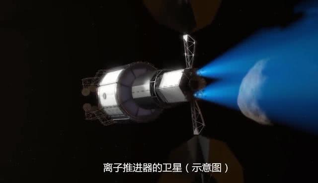 乘坐离子推进器飞船,实现太空旅游,中国有望开展深空项目