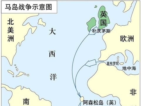 承前启后的现代战争:英阿马岛海战