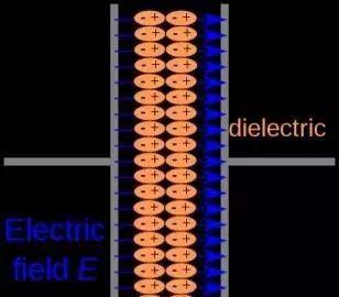 五种压力传感器工作原理汇总