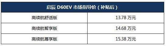 以日产聆风为背书,综合续航481km,东风启辰D60EV杭州区域上市