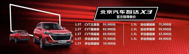 借势篮球大篷车,北京汽车A0级SUV智达X3魔都圈粉