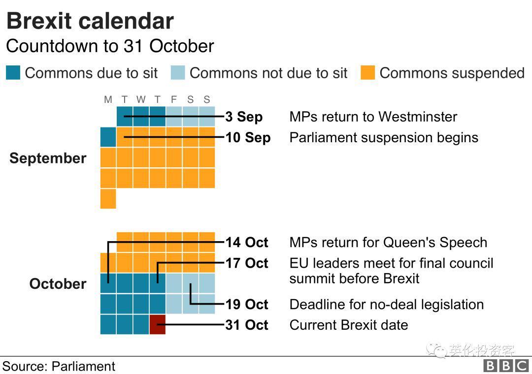 英国议会被关闭,首相还有大动作,英镑不降反升