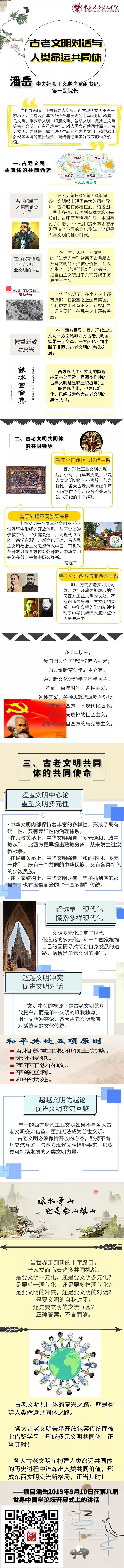 潘岳:古老文明对话与人类命运共同体