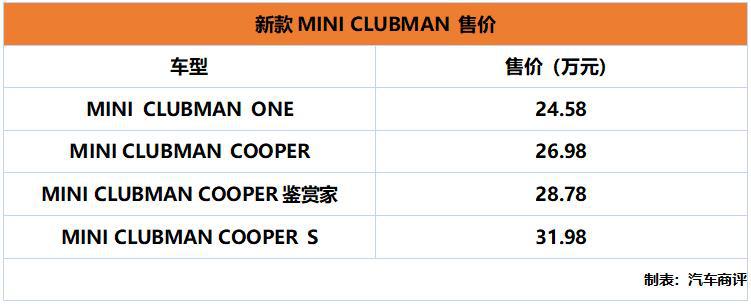 """""""夜店男""""新宠?新款MINI CLUBMAN上市"""