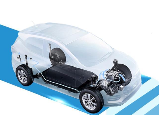 手握10万,这两台热门纯电SUV你会为谁买单?