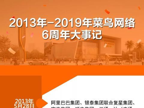"""【复盘】阿里20年:菜鸟网络的""""新时代""""布局"""