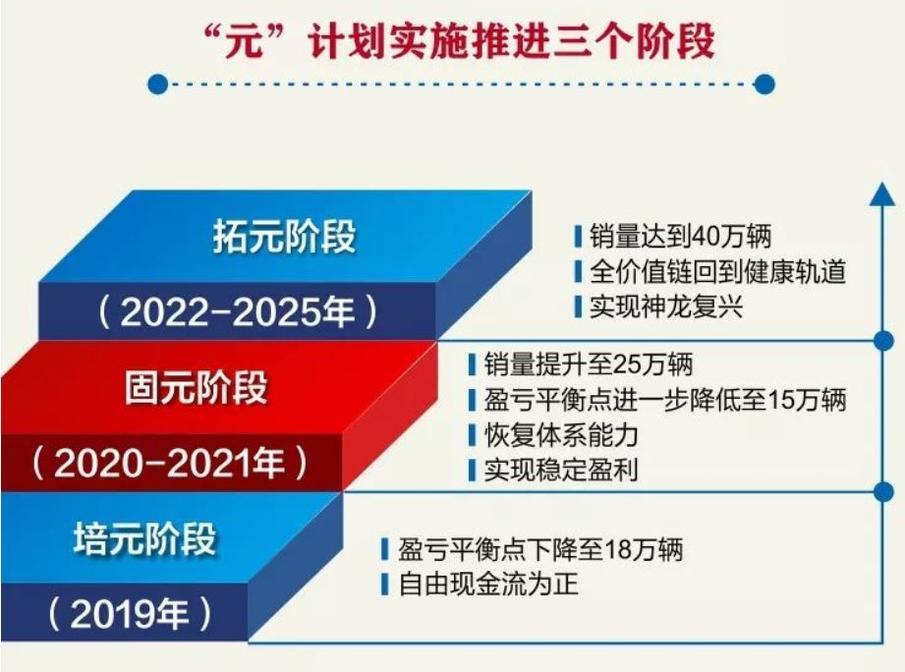 Yi周记 |丰田推TNGA小型平台/特斯拉应战纽北/大众同意美国监控