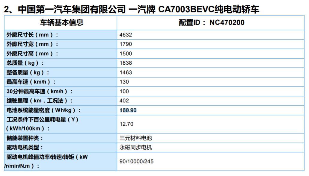 续航605km黑马SUV现身!个个都是狠角色!第8批新能源车推荐目录来了