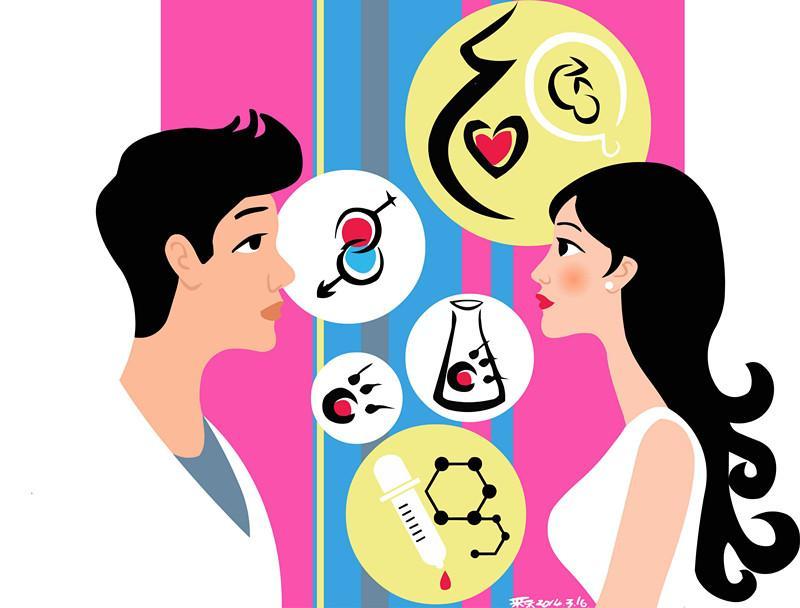 月经周期越来越短,当心卵巢功能在减退