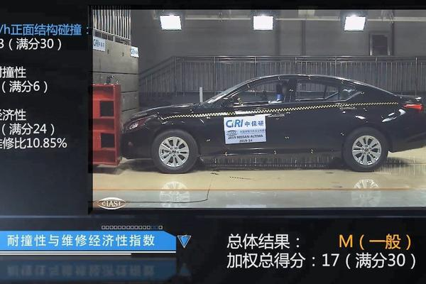 """视频:""""东风日产天籁""""安全性与维修经济性如何"""
