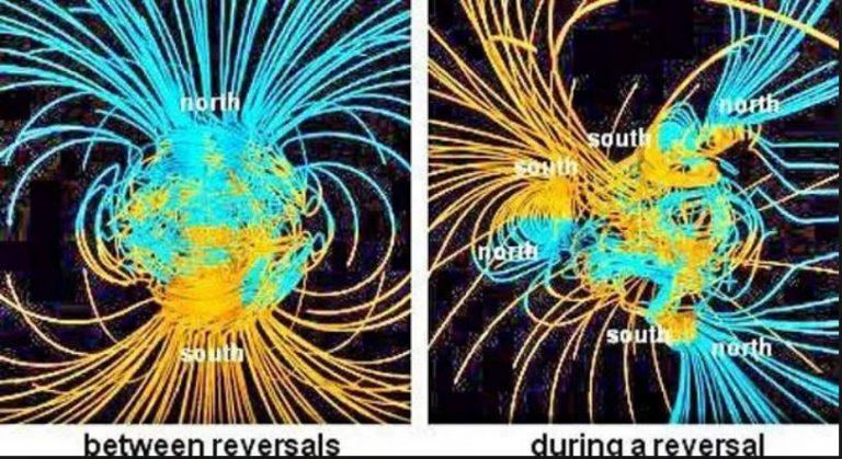 在未来,南北极磁场对调或许真会发生,人类该如何应对?