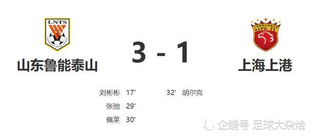 鲁能3:1上港赛后评分:佩莱全场最佳,艾哈迈多夫最低分!