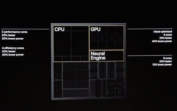 安兔兔测试结果显示,iPhone 11强劲,但安卓机就差吗?