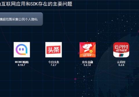 国家计算机病毒中心:陌陌、京东金融 、今日头条等APP上黑榜