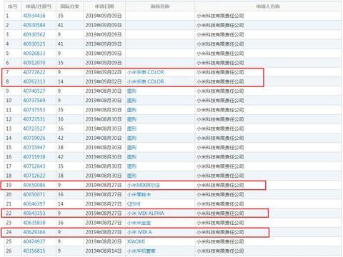华为Mate 30 RS保时捷设计渲染图曝光;小米新机将9月24日发布
