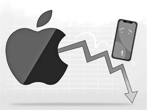 一周之内苹果股价先涨后跌