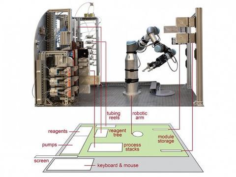 人工智能指导机器人平台实现分子制造自动化