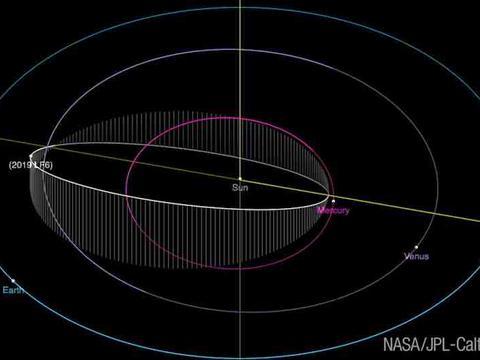 这颗被我们发现的小行星,距离太阳比水星还近,一年只有151天