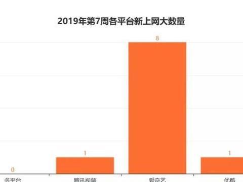 """网大丨2.11-2.17周报:春节档仍发力,喜剧类影片占""""半壁江山"""""""