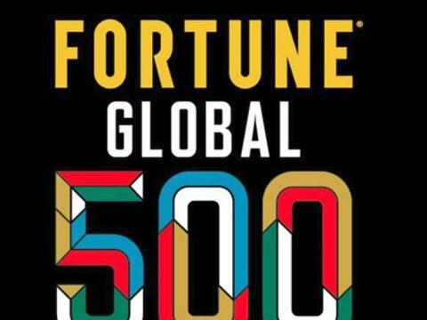 速度超阿里腾讯!它短短九年跻身世界500强,屌丝逆袭为科技巨头