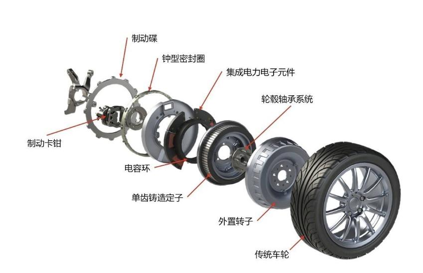 保时捷电车上搭载的轮毂电机技术,历史已有百年,为啥没有普及?