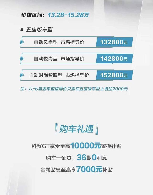 长安欧尚双车齐发,科赛GT 13.28万元起售,长安欧尚X7开启预售