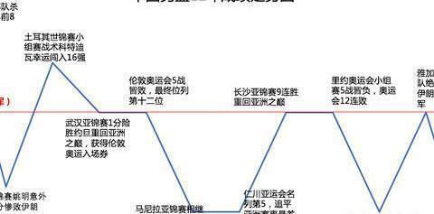08-19中国男篮这12年究竟经历了什么?李楠下课就能解决问题?