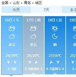 最低11℃! 冷空气来袭,青岛马上降温!