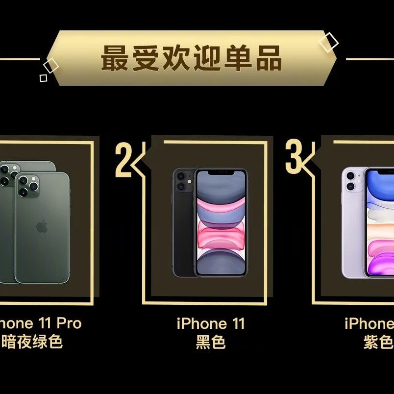 iPhone 11 系列首发预购超预期,连郭明錤都看好?