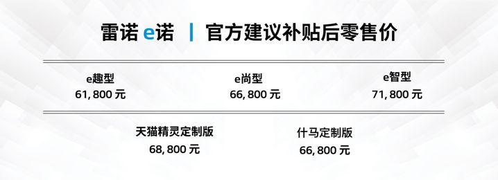 e诺低价入市,东风雷诺『远水』如何解『近渴』?丨车壹条