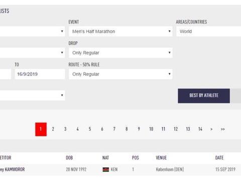 58分01秒!新的半程马拉松世界纪录诞生
