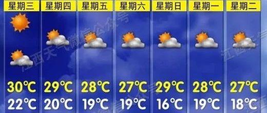 """下半年来""""最狠""""冷空气来袭 江西将降温最低16℃"""