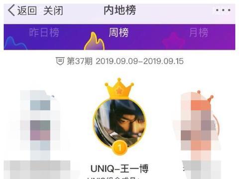 明星势力榜2019年第37期内地榜公布 王一博高分蝉联周榜冠军